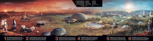 terraformmars